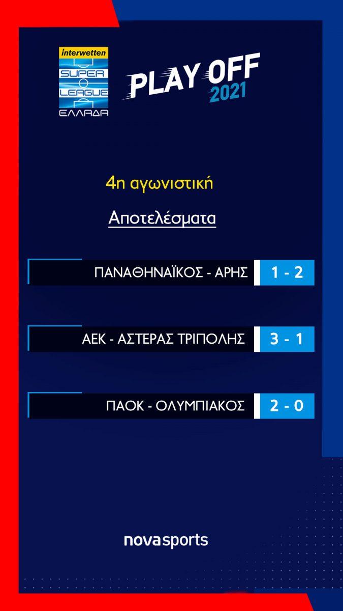 playoff_apotelesmata