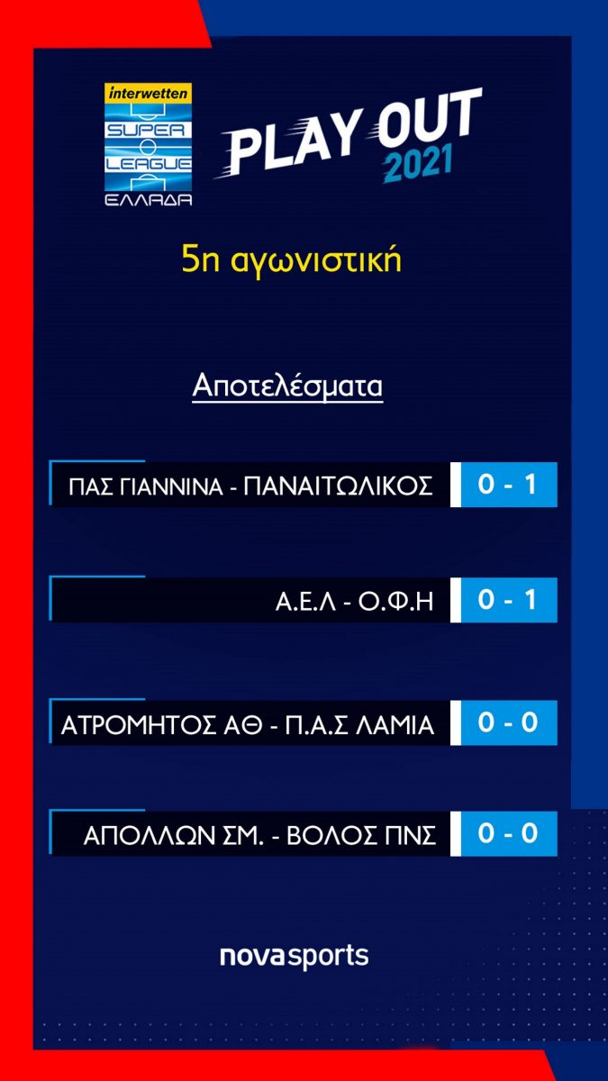 playout_apotelesmata-5H-agonistiki
