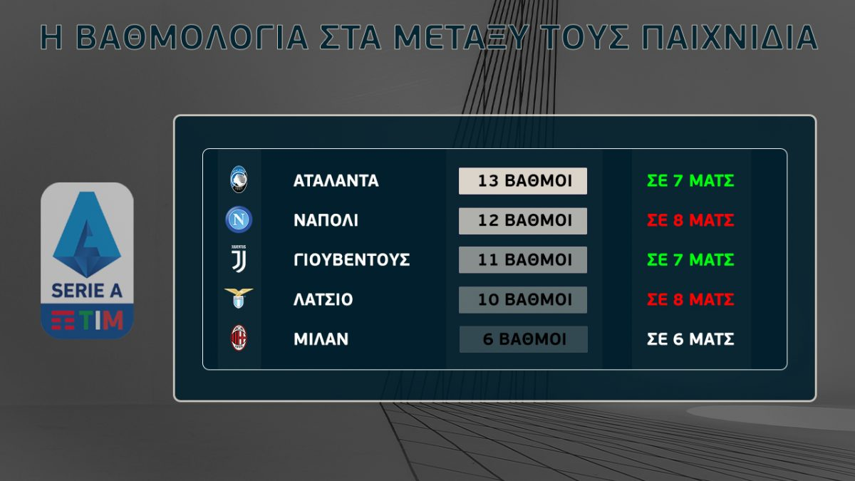 SERIE A POINTS