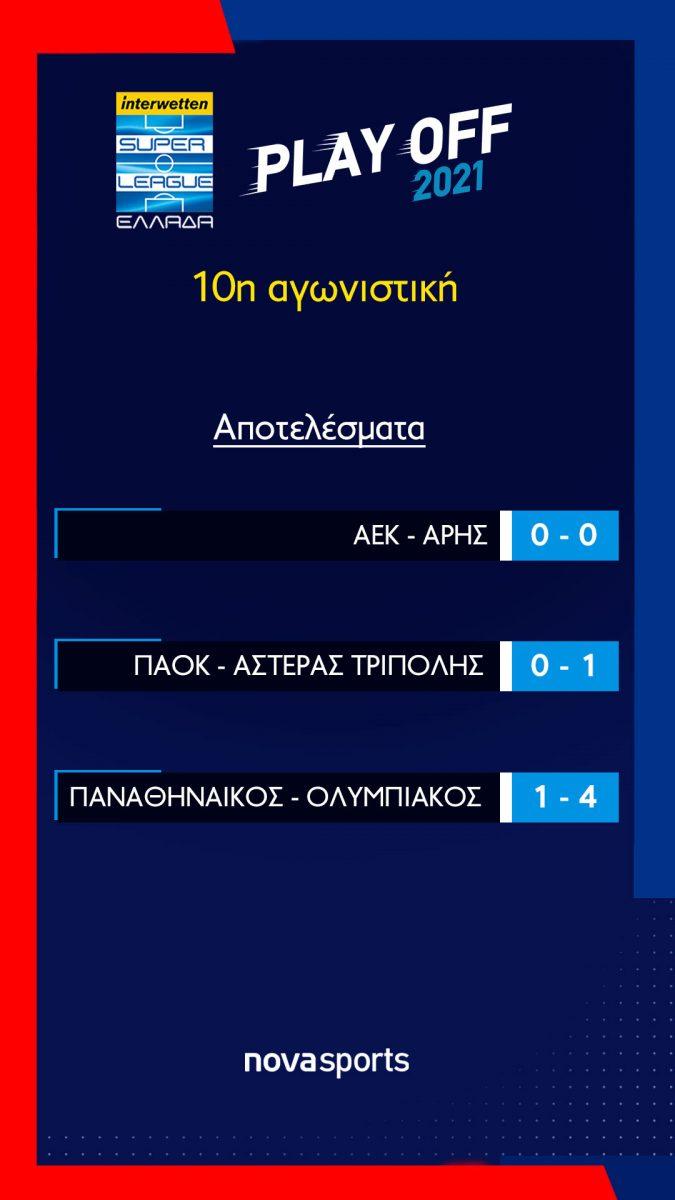playoff_apotelesmata-10H-AGONISTIKI