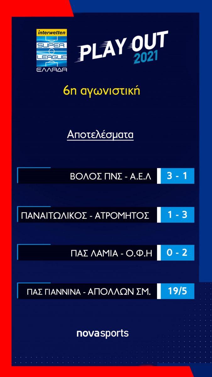 playout_apotelesmata-6H-agonistiki-NEO
