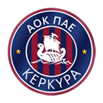 Α.Ο. Κέρκυρα - Ποδόσφαιρο