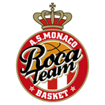 AS Monaco - Μπάσκετ